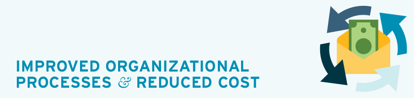 Improve Organizational Processes and Reduced Cost