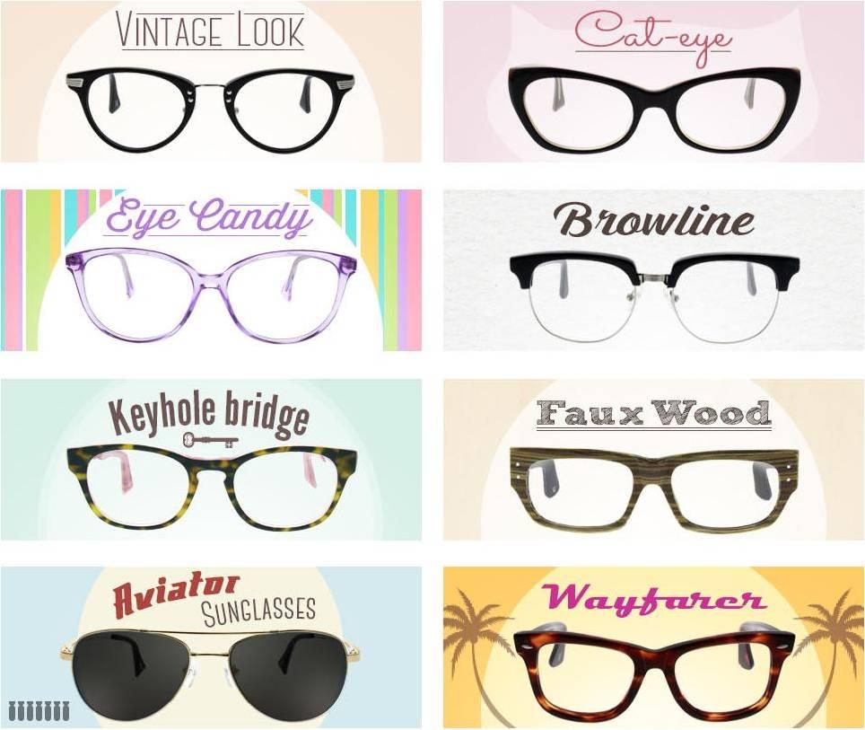 eyeglass quiz outputs