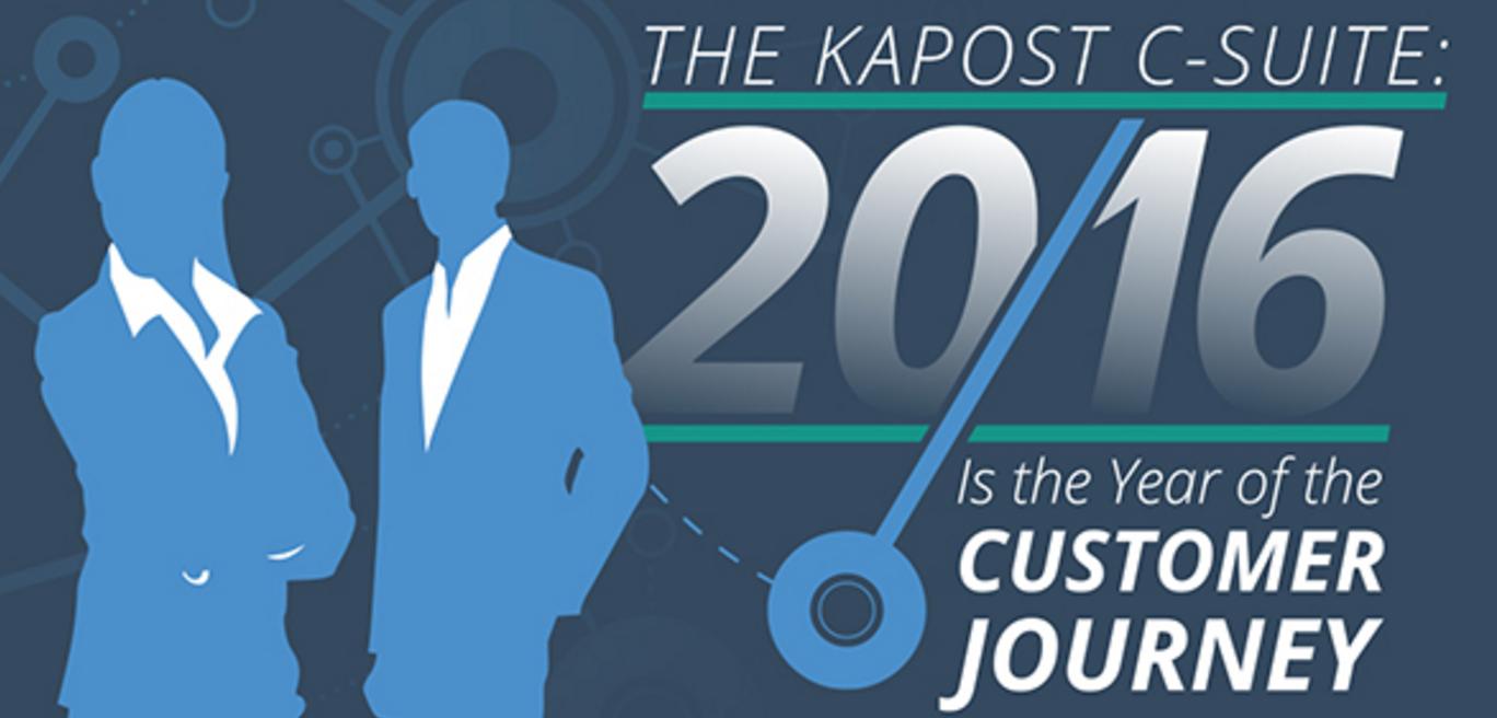 Marketing Customer Journey