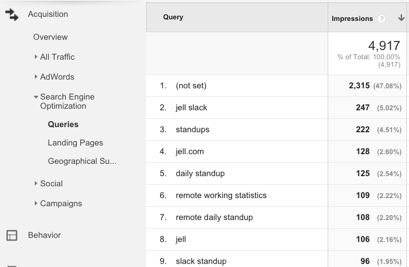 Keyword queries list