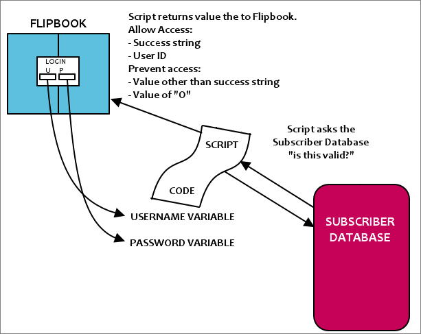 Remote_Authentication_Diagram.png