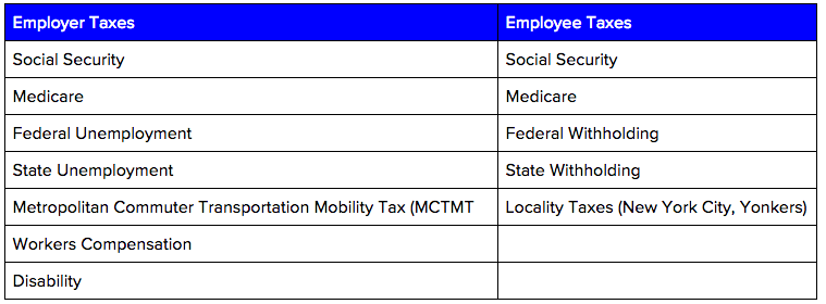 New York Employer and Employee Payroll Taxes