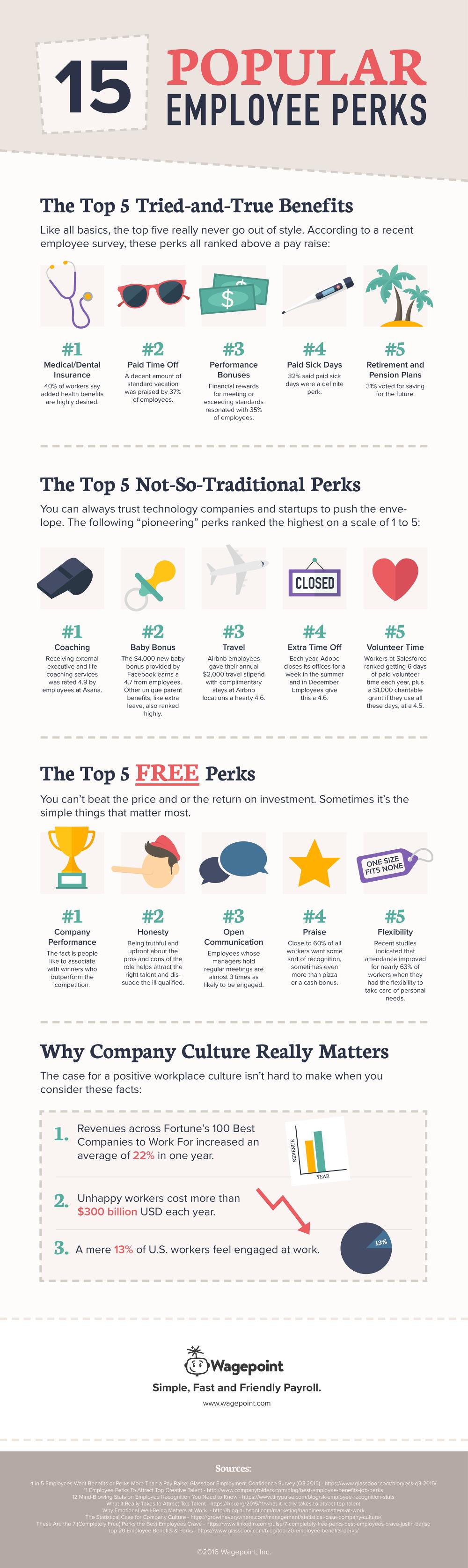 15 Top Employee Perks