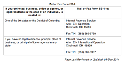 contact details to mail or fax form SS-4