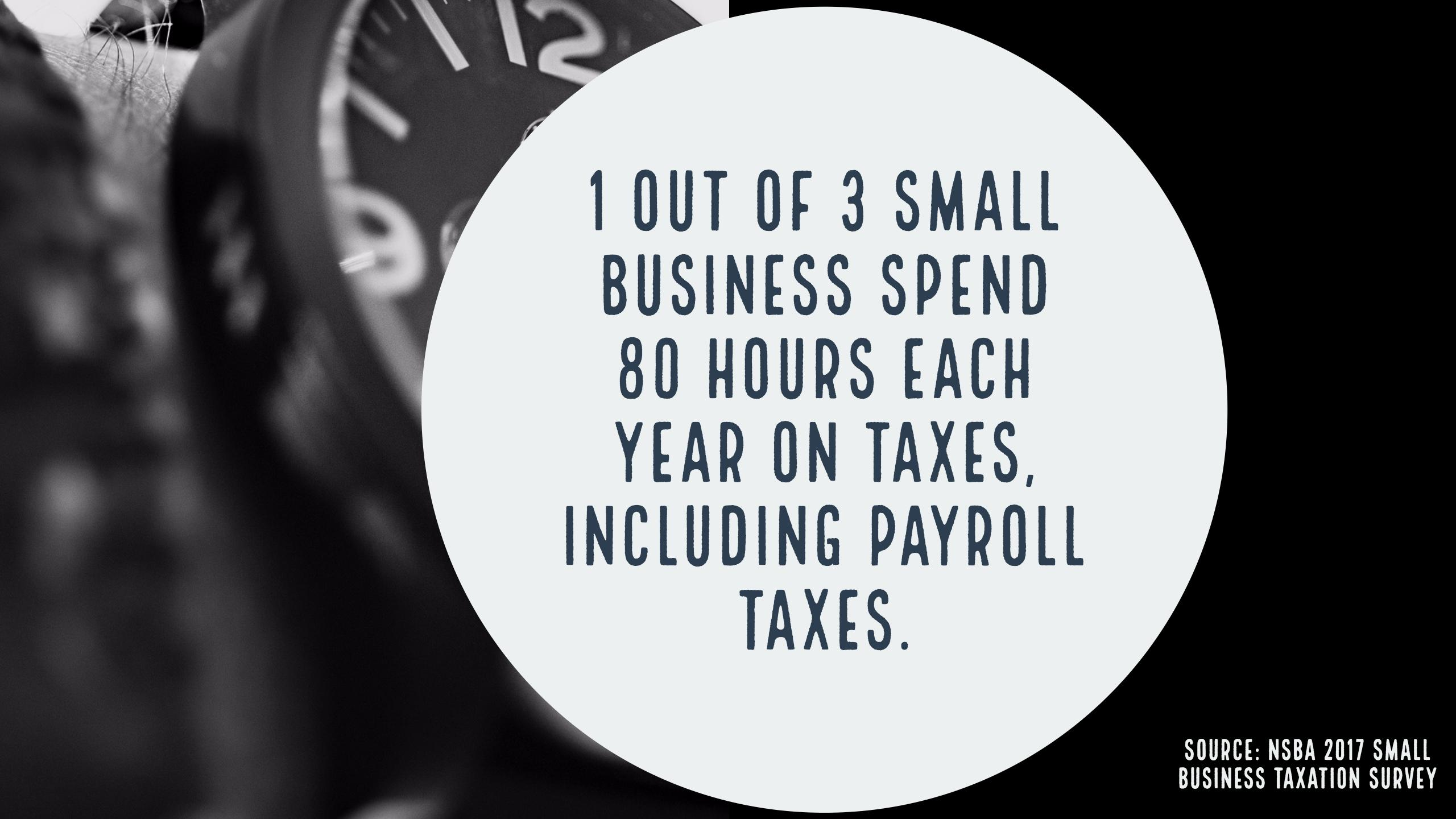 Why your new small business needs payroll software more than 80 hours the equivalent of two full weeks of work each year on federal taxes which include payroll taxes also known as employment taxes fandeluxe