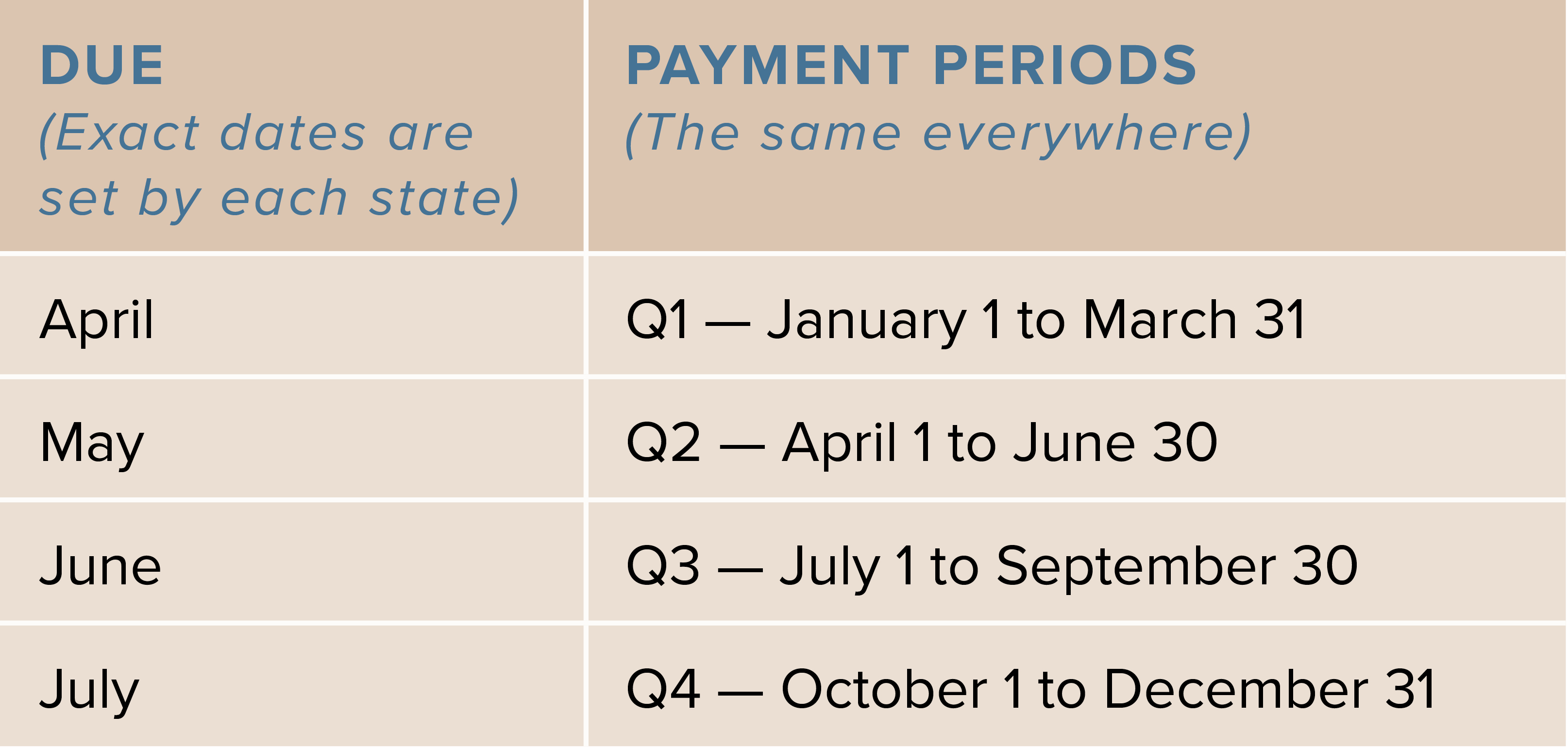 What are quarterly wage reports and why do they matter when are quarterly wage reports due falaconquin