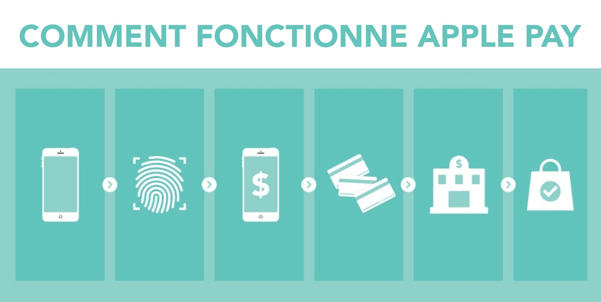 comment-fonctionne-apple-pay-canada-moneris