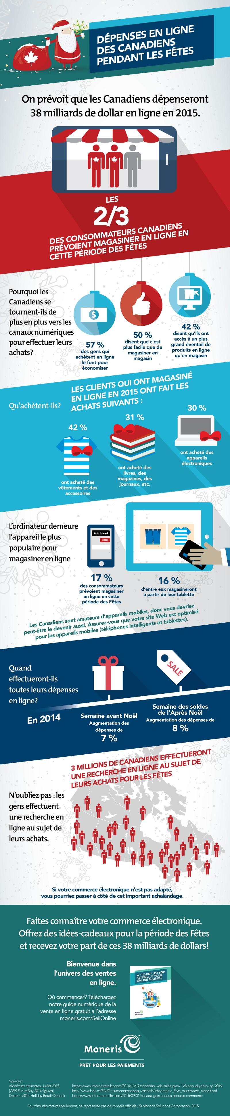 depenses-en-ligne-canadiens-infographique