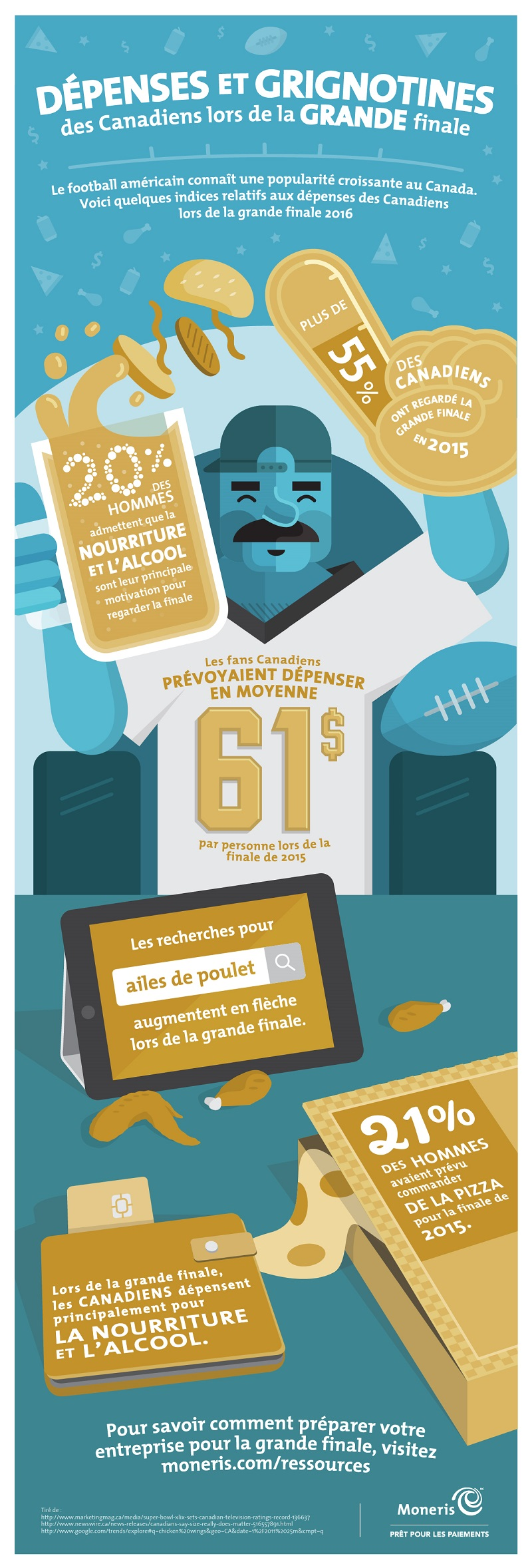 superbowl-spending-moneris-infographic-football-2016