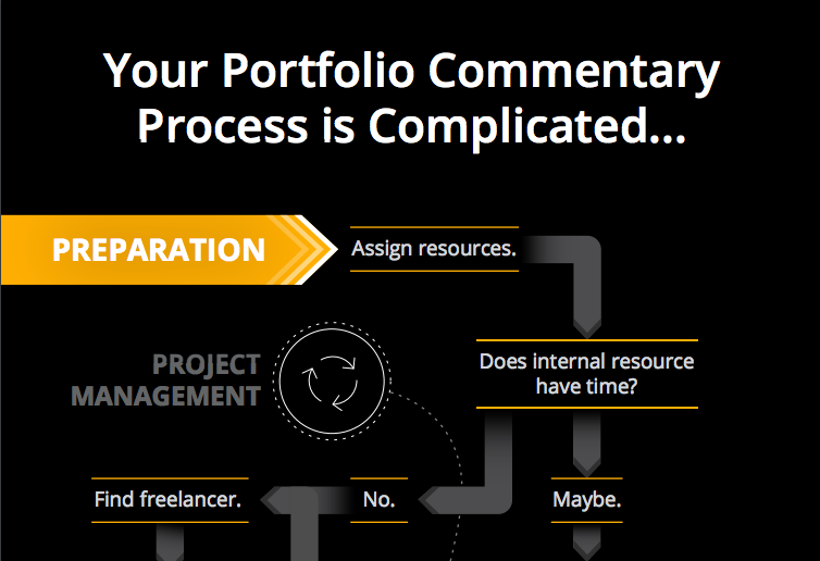Automated Portfolio Commentary Workflow