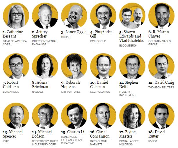 Institutional Investor Tech 50 2016