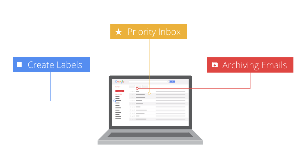 Gmail and Google Apps for business