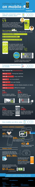 Utlities infographic