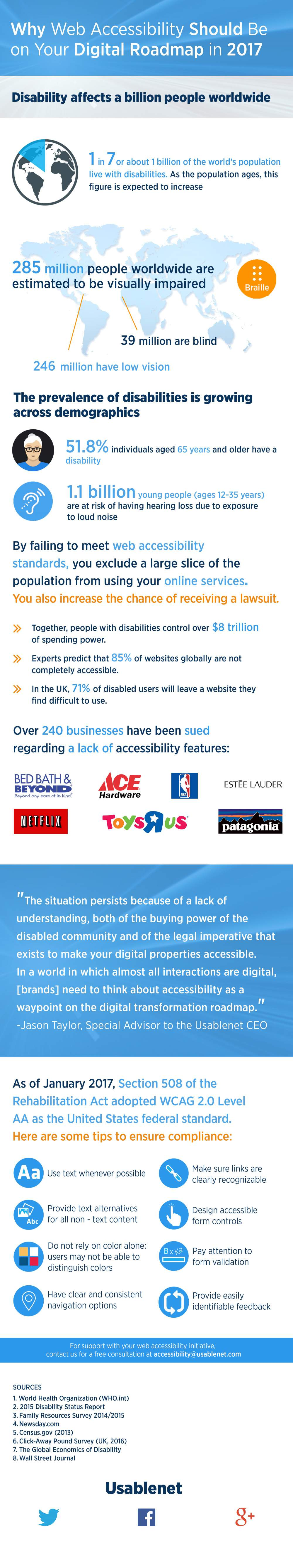 Web Accessibility 2017 Infographic