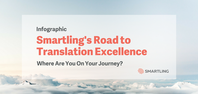 Smartling's Road to Translation Excellence