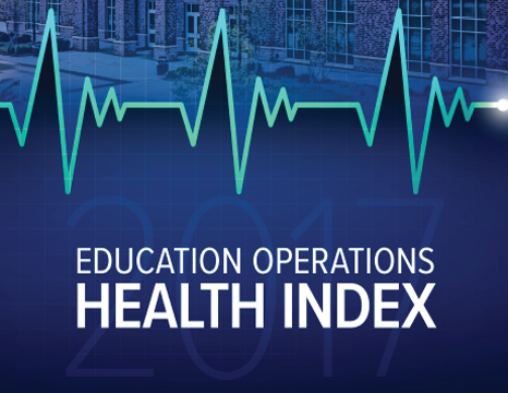 Operations Health Index
