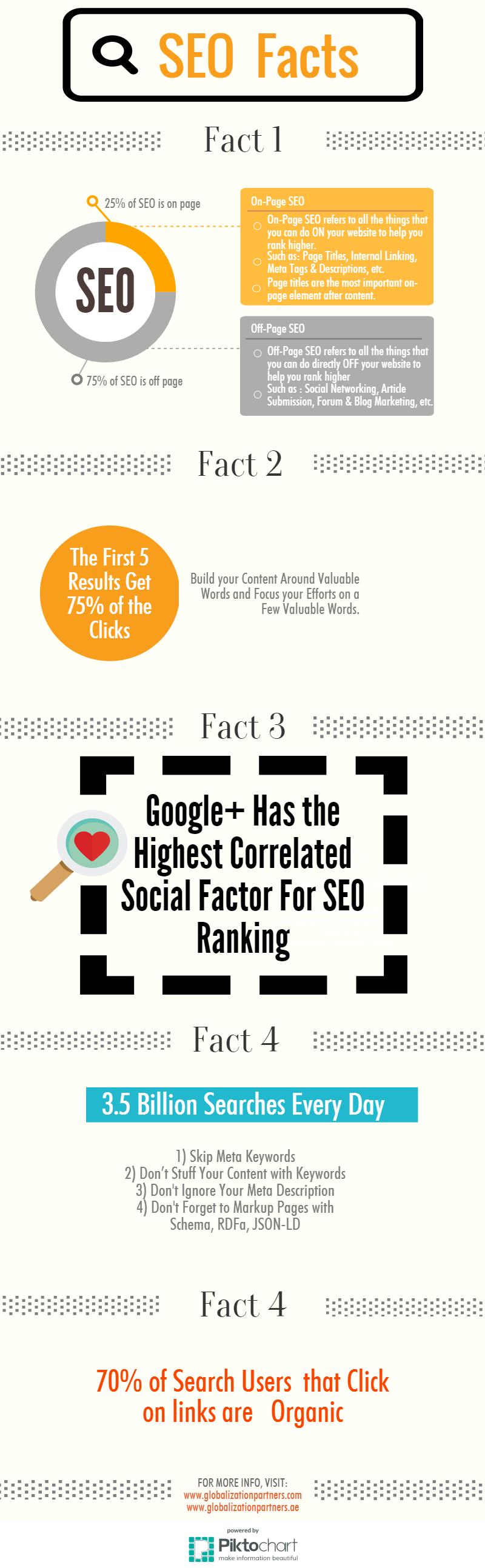 SEO_Infographic_1