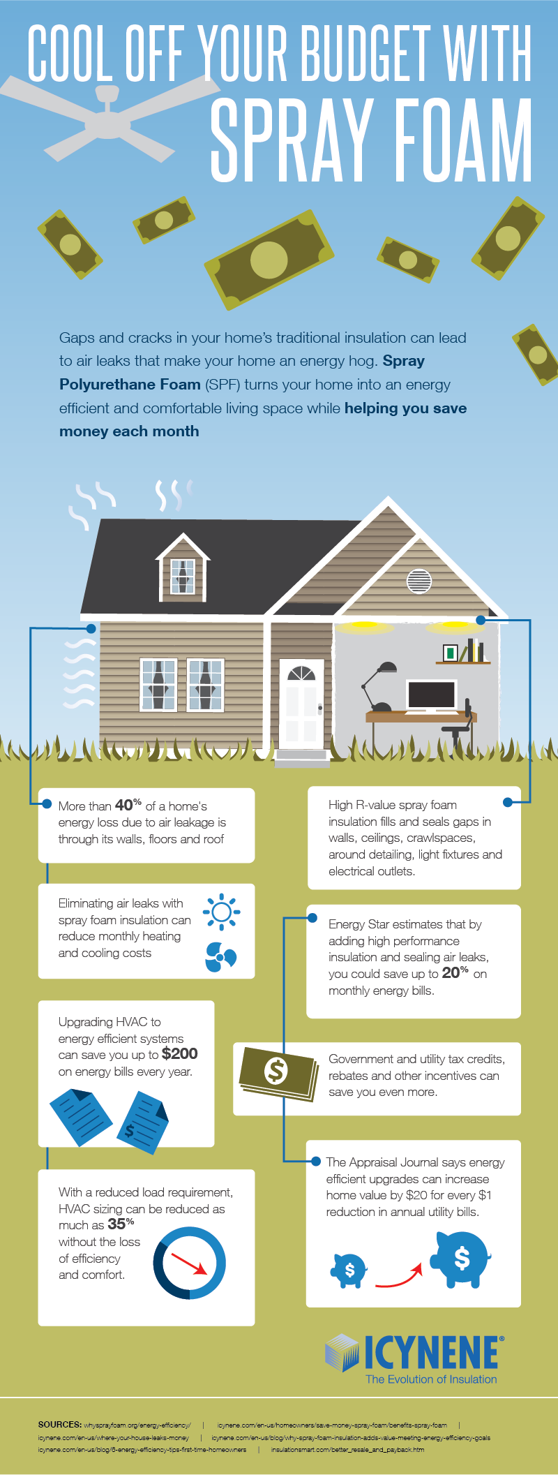 Cool off your air conditioning budget