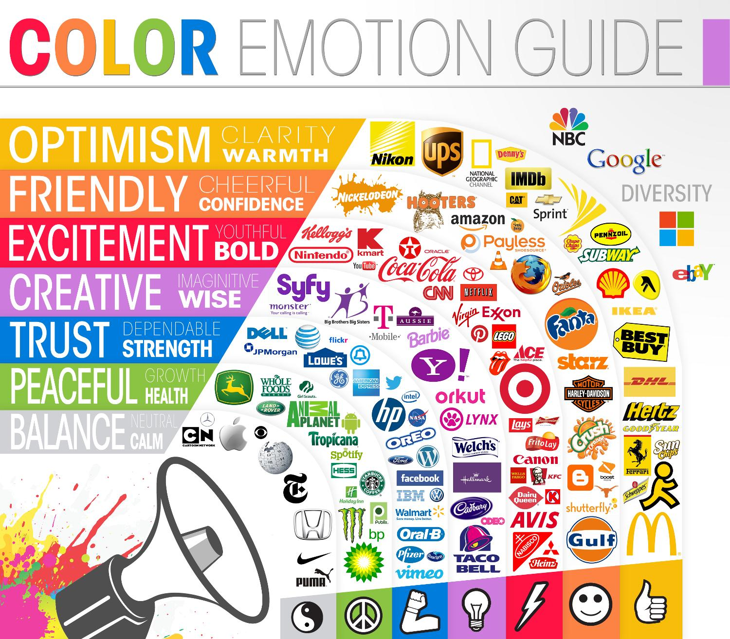 Color emotion guide chart