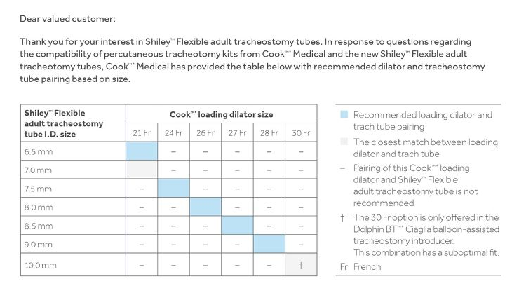 Customer Letter: Shiley™ Flexible Tracheostomy and Cook™* Medical Kit Information