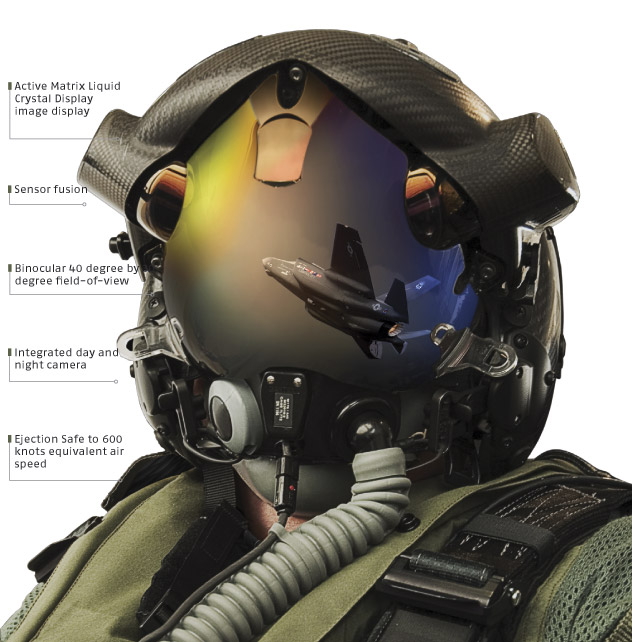 F-35 Helmet Mounted Display System