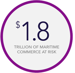 $1.8 Trillon of maritime commerce at risk