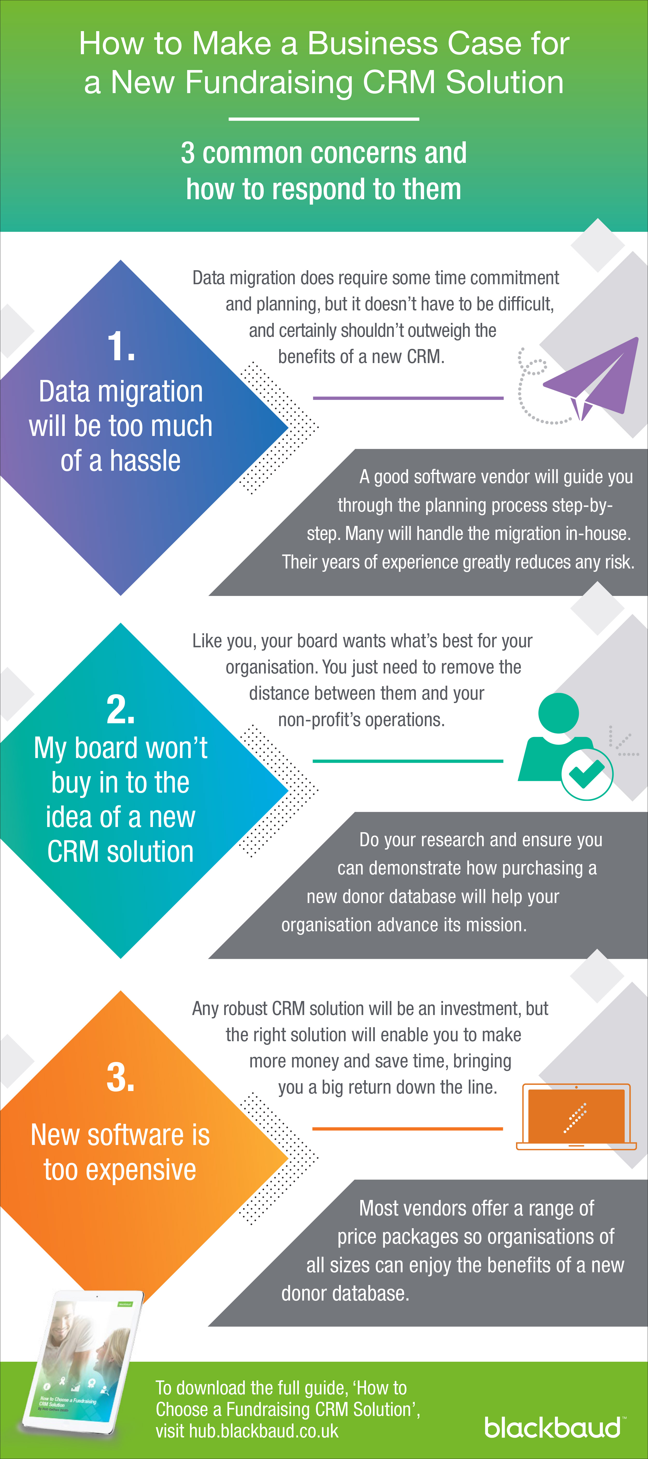 Building a business case for CRM infographic