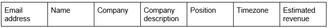 Email Name Company