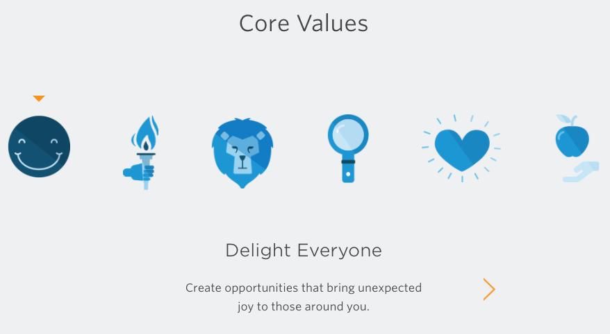 Unbounce core values