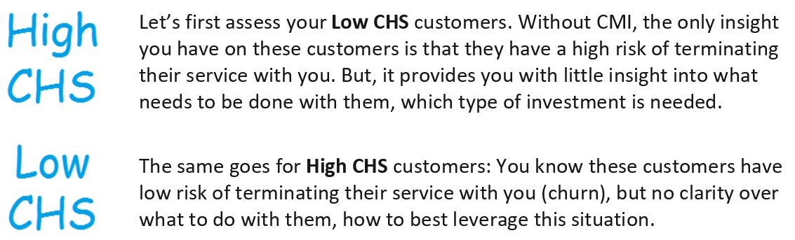 High CHS, Low CHS