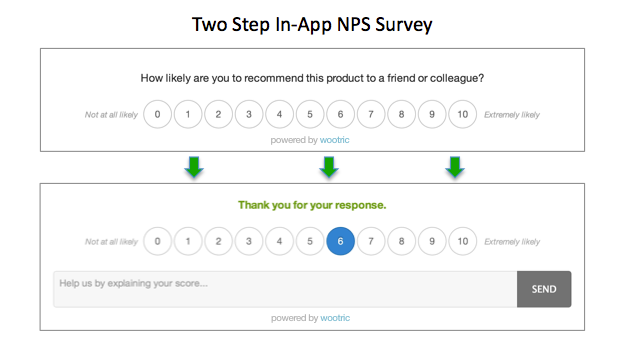 Two Step In-App NPS Survey