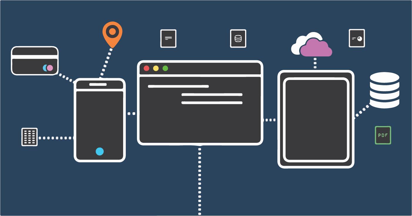 Dropbox API Integration Cheat Sheet