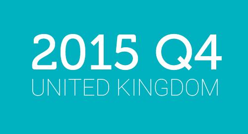 PayScale Index, United Kingdom, Q4, 2015
