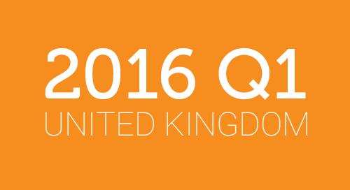 PayScale Index UK, 2016 Q1