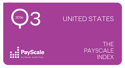 PayScale US Index Q3 2016