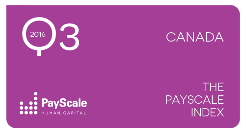 PayScale Canada Index Q3 2016