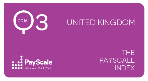 PayScale UK Index Q3 2016