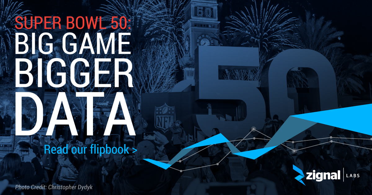 Zignal Labs Flipbook - Super Bowl 50: Big Game. Bigger Data