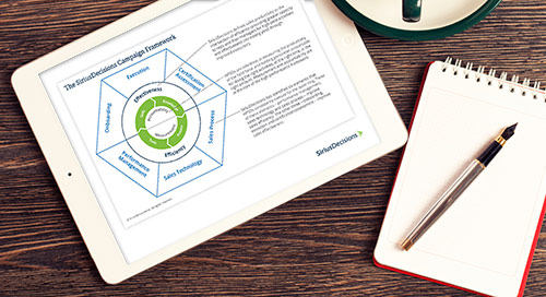 The SiriusDecisions High-Performance Sales Framework Overview