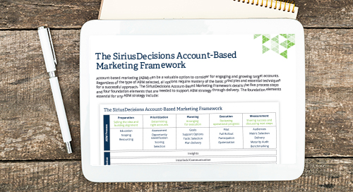 The SiriusDecisions Account-Based Marketing Framework