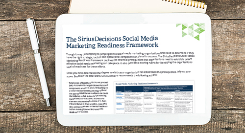The SiriusDecisions Social Media Marketing Readiness Framework