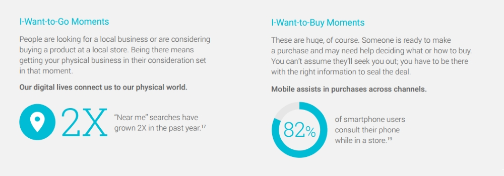 Digital Future: Predictive Advertising - 82% of smartphone users consult their phones in-store