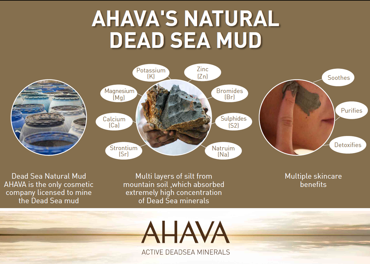 Ahava Mud Benefits