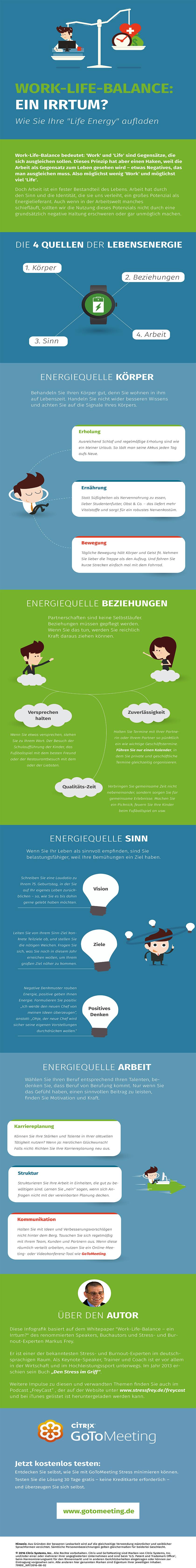 Infografik Work Life Balance