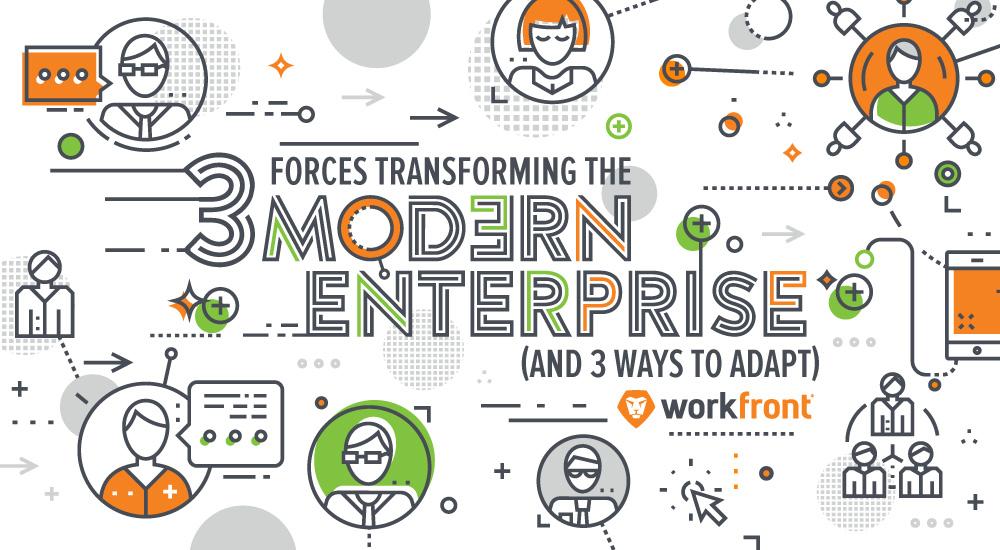 trends enterprise work steve zobell