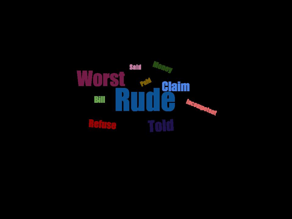 aHViPTYzMzMwJmNtZD1pdGVtZWRpdG9yaW1hZ2UmZmlsZW5hbWU9aXRlbWVkaXRvcmltYWdlXzU4NWI3MTY5Y2NmMjAucG5nJnZlcnNpb249MDAwMCZzaWc9YTNkMzIyNzExYzBjYjgyOTcwMTUyMTMwNDE1Mjg4NWY%253D - The Top 10 Words Used in Negative (and Positive) Hospital Reviews