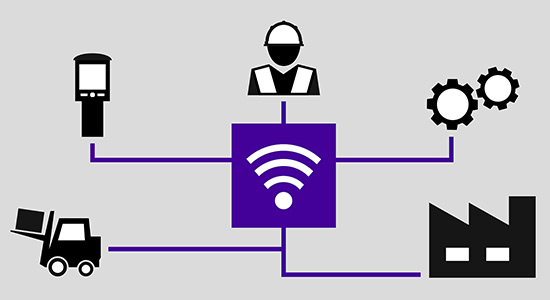 Is Your Wireless Network Industrial Strength?