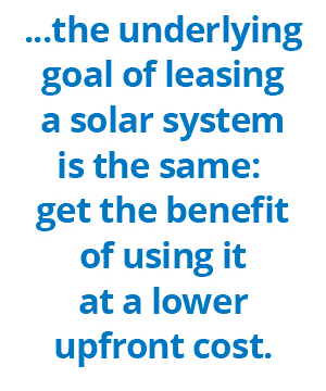 Lease a commercial solar panel system
