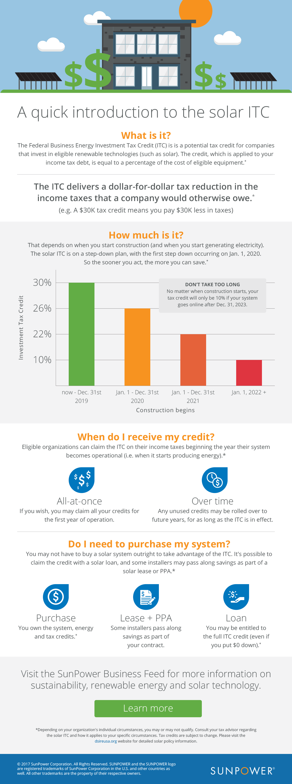 solar investment tax credit infographic