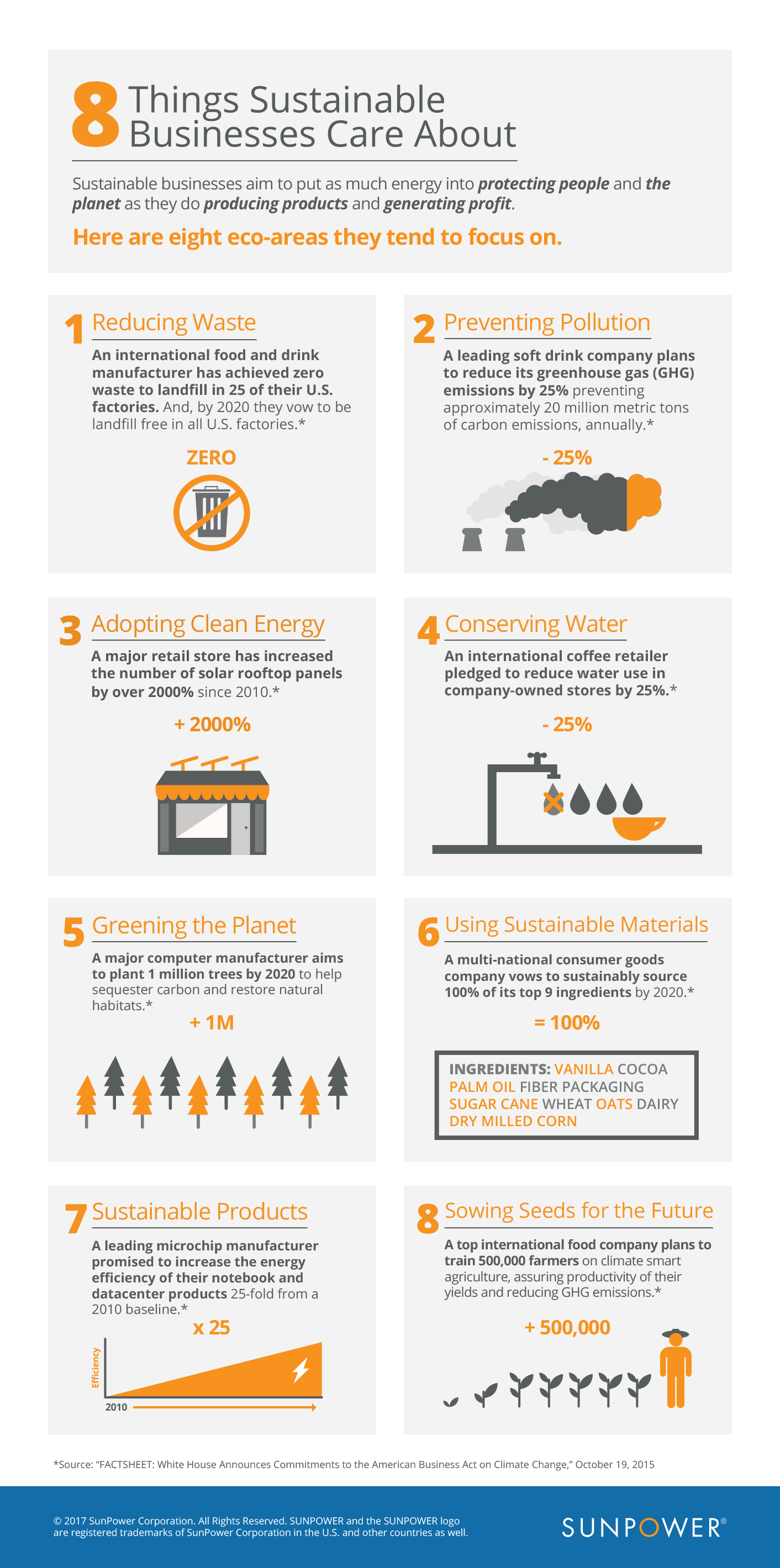 8 of the most common sustainable business practices infographic